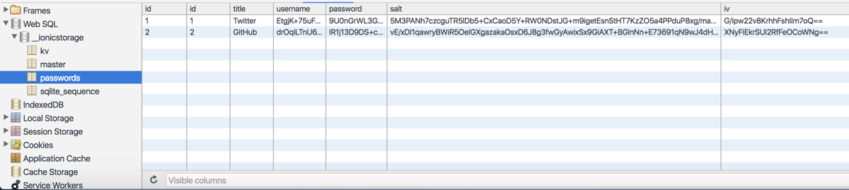 Ionic Password Manager SQLite Data